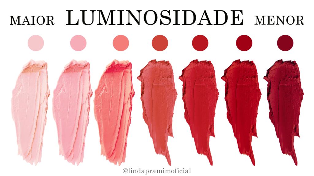 Imagem representando de forma gradativa (do mais claro ao mais escuro) a luminosidade do batom vermelho.