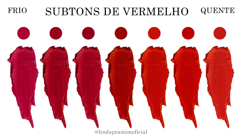 Imagem representando de forma gradativa (do tom mais frio ao mais quente) os subtons de batom vermelho.